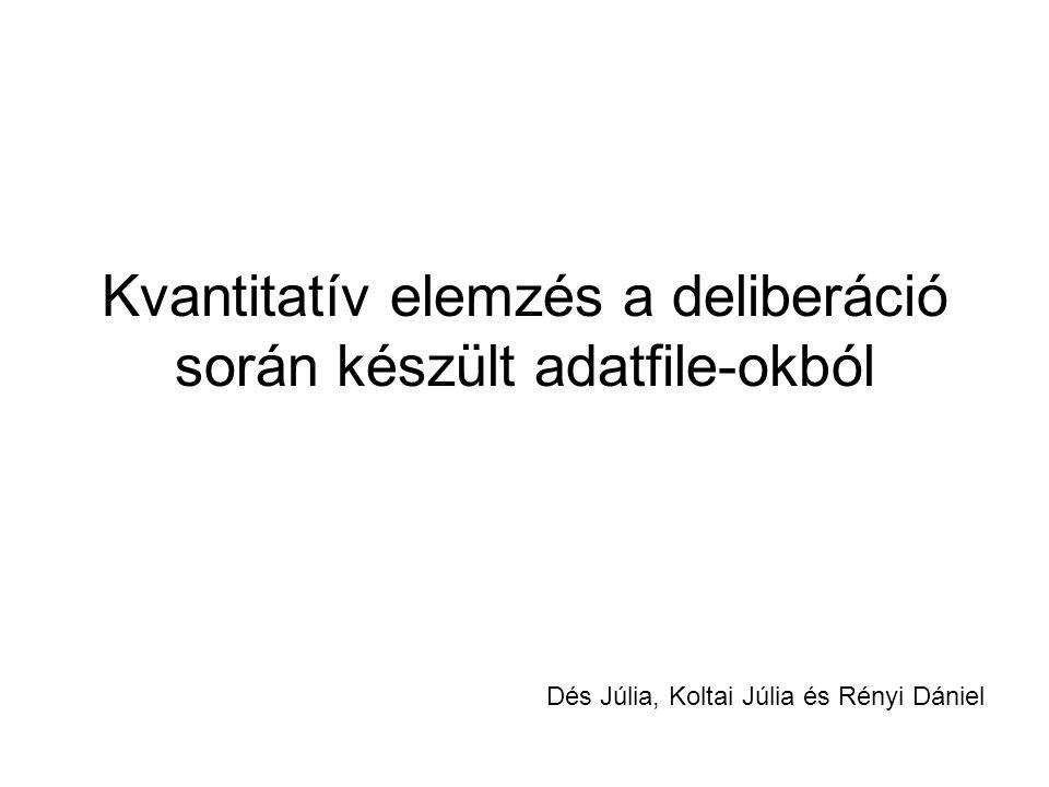 Kvantitatív elemzés a deliberáció során készült adatfile-okból Dés Júlia, Koltai Júlia és Rényi Dániel