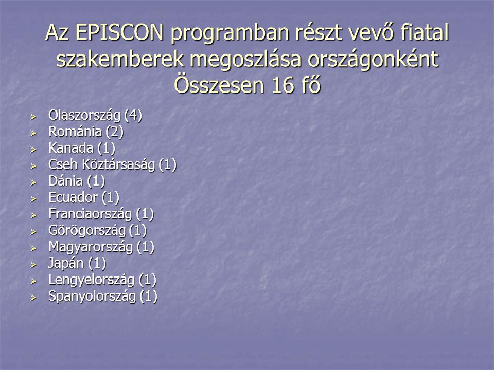 Az EPISCON programban részt vevő fiatal szakemberek megoszlása országonként Összesen 16 fő  Olaszország (4)  Románia (2)  Kanada (1)  Cseh Köztársaság (1)  Dánia (1)  Ecuador (1)  Franciaország (1)  Görögország (1)  Magyarország (1)  Japán (1)  Lengyelország (1)  Spanyolország (1)