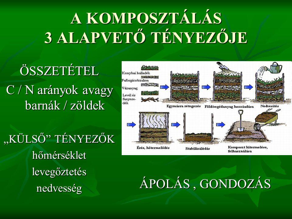 """A KOMPOSZTÁLÁS 3 ALAPVETŐ TÉNYEZŐJE ÖSSZETÉTEL C / N arányok avagy barnák / zöldek """"KÜLSŐ"""" TÉNYEZŐK hőmérsékletlevegőztetésnedvesség ÁPOLÁS, GONDOZÁS"""