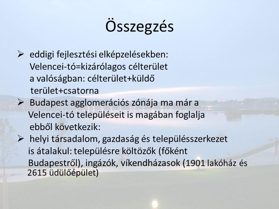 Összegzés  eddigi fejlesztési elképzelésekben: Velencei-tó=kizárólagos célterület a valóságban: célterület+küldő terület+csatorna  Budapest agglomer