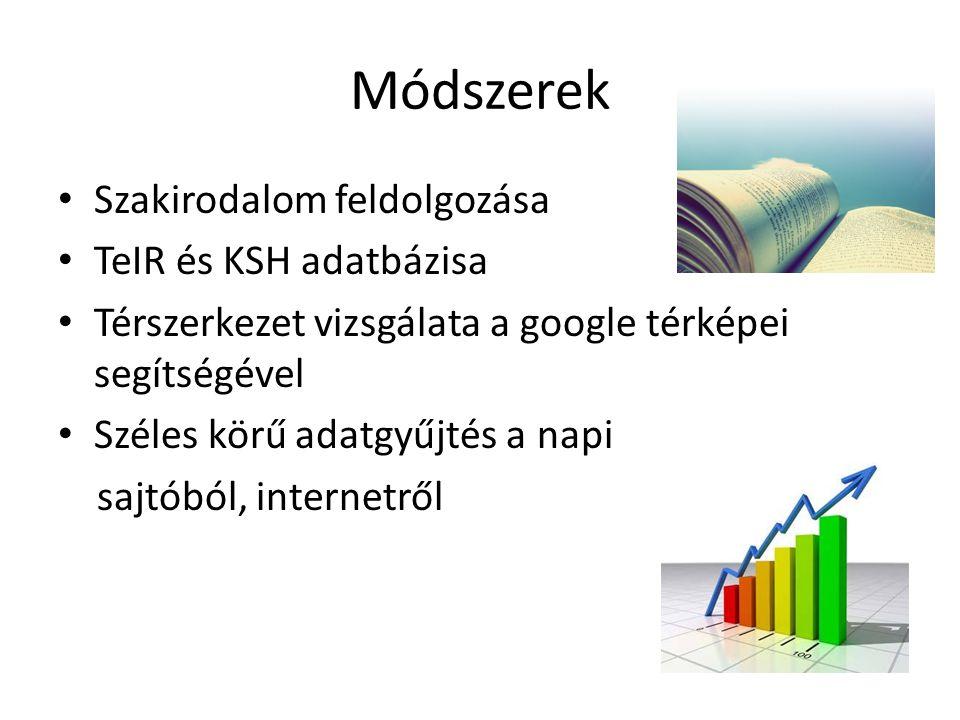 Módszerek Szakirodalom feldolgozása TeIR és KSH adatbázisa Térszerkezet vizsgálata a google térképei segítségével Széles körű adatgyűjtés a napi sajtó