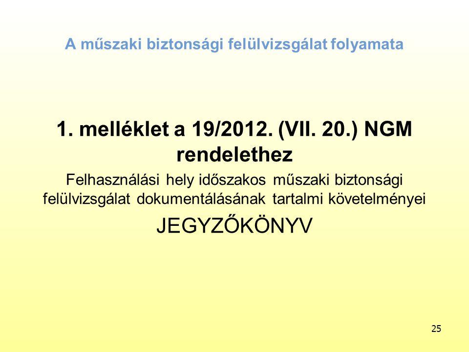A műszaki biztonsági felülvizsgálat folyamata 1. melléklet a 19/2012. (VII. 20.) NGM rendelethez Felhasználási hely időszakos műszaki biztonsági felül