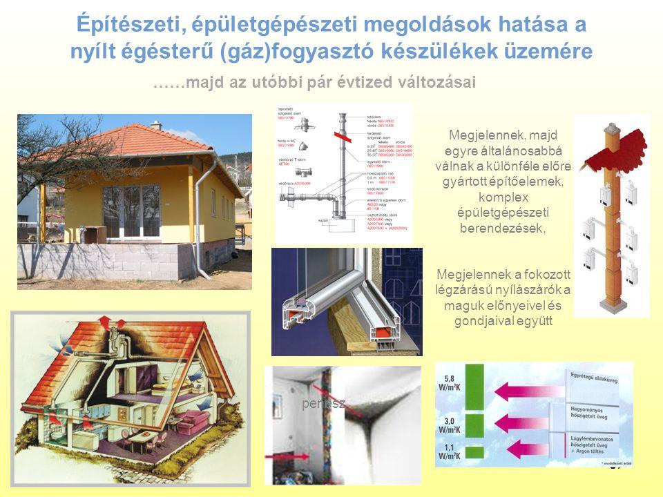 37 Építészeti, épületgépészeti megoldások hatása a nyílt égésterű (gáz)fogyasztó készülékek üzemére Megjelennek, majd egyre általánosabbá válnak a különféle előre gyártott építőelemek, komplex épületgépészeti berendezések, Megjelennek a fokozott légzárású nyílászárók a maguk előnyeivel és gondjaival együtt penész ……majd az utóbbi pár évtized változásai