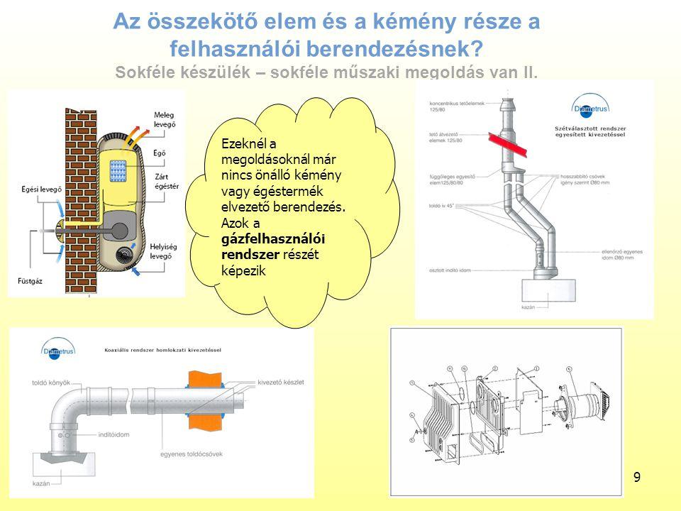 """Építészeti, épületgépészeti megoldások hatása a nyílt égésterű (gáz)fogyasztó készülékek üzemére Üzemelést károsan befolyásoló körülmények Fokozott légzárású nyílászárók megjelenése, terjedése Különféle légtechnikai eszközök (szagelszívók, központi porszívók) elterjedése Gáz- és vegyes üzemű tüzelőberendezések egyidejű alkalmazása Homlokzati égéstermék elvezető berendezés létesítését, ezzel a bizonyságos üzemű """"C típusú készülékek létesítését gyakorlatilag tiltó OTÉK rendelkezés tartós fennállása A gázfelhasználó rendszerek létesítésére vonatkozó szabályozásokban tartósan fennálló szabályozási ellentmondások Üzemelést kedvezően befolyásoló körülmények Lakóterektől független üzemű gázkészülékek terjedése 40 Milyen lehet a gázfogyasztó készülékek üzemelését károsan és kedvezően befolyásoló változások hatásának eredője?"""