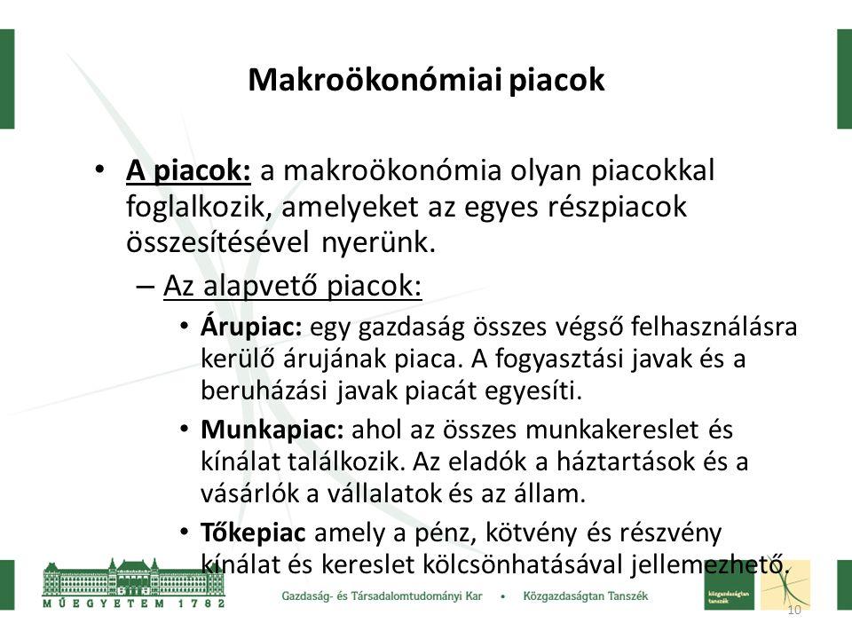 10 Makroökonómiai piacok A piacok: a makroökonómia olyan piacokkal foglalkozik, amelyeket az egyes részpiacok összesítésével nyerünk.