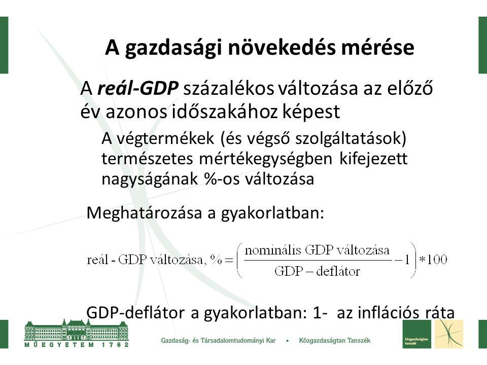 A gazdasági növekedés mérése A reál-GDP százalékos változása az előző év azonos időszakához képest A végtermékek (és végső szolgáltatások) természetes mértékegységben kifejezett nagyságának %-os változása Meghatározása a gyakorlatban: GDP-deflátor a gyakorlatban: 1- az inflációs ráta