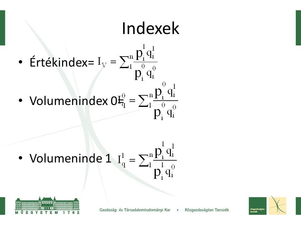Indexek Értékindex= Volumenindex 0= Volumeninde 1