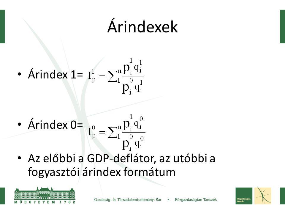Árindexek Árindex 1= Árindex 0= Az előbbi a GDP-deflátor, az utóbbi a fogyasztói árindex formátum