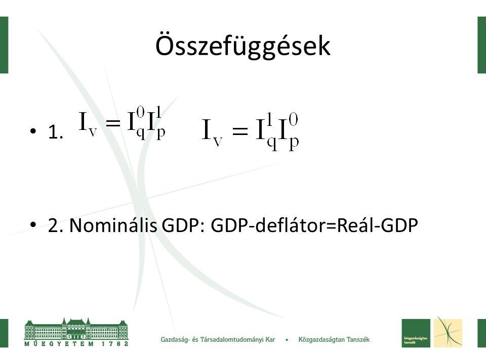 Összefüggések 1. 2. Nominális GDP: GDP-deflátor=Reál-GDP