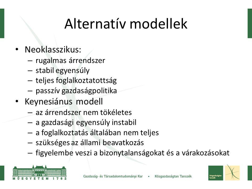 Alternatív modellek Neoklasszikus: – rugalmas árrendszer – stabil egyensúly – teljes foglalkoztatottság – passzív gazdaságpolitika Keynesiánus modell – az árrendszer nem tökéletes – a gazdasági egyensúly instabil – a foglalkoztatás általában nem teljes – szükséges az állami beavatkozás – figyelembe veszi a bizonytalanságokat és a várakozásokat