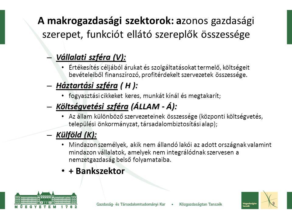 9 A makrogazdasági szektorok: azonos gazdasági szerepet, funkciót ellátó szereplők összessége – Vállalati szféra (V): Értékesítés céljából árukat és szolgáltatásokat termelő, költségeit bevételeiből finanszírozó, profitérdekelt szervezetek összessége.