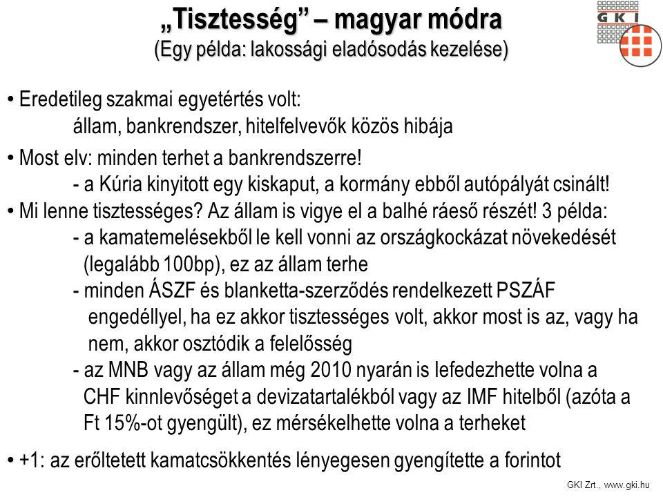 """GKI Zrt., www.gki.hu """"Tisztesség – magyar módra (Egy példa: lakossági eladósodás kezelése) Eredetileg szakmai egyetértés volt: állam, bankrendszer, hitelfelvevők közös hibája Most elv: minden terhet a bankrendszerre."""