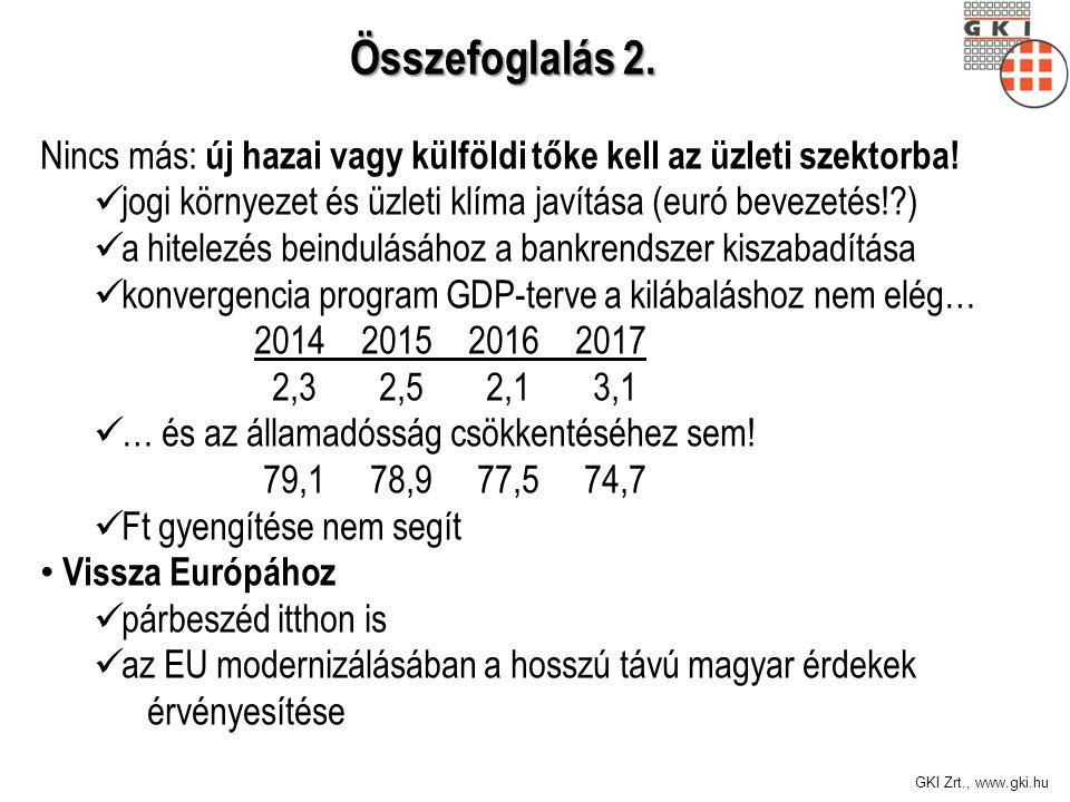 GKI Zrt., www.gki.hu Összefoglalás 2.