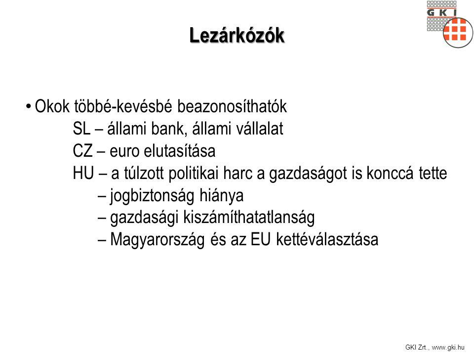 GKI Zrt., www.gki.hu Lezárkózók Okok többé-kevésbé beazonosíthatók SL – állami bank, állami vállalat CZ – euro elutasítása HU – a túlzott politikai harc a gazdaságot is konccá tette – jogbiztonság hiánya – gazdasági kiszámíthatatlanság – Magyarország és az EU kettéválasztása