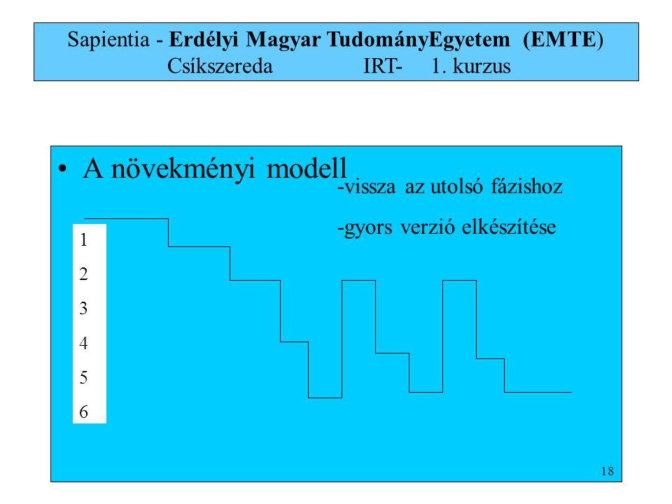 A növekményi modell -vissza az utolsó fázishoz -gyors verzió elkészítése 123456123456 Sapientia - Erdélyi Magyar TudományEgyetem (EMTE) Csíkszereda IR