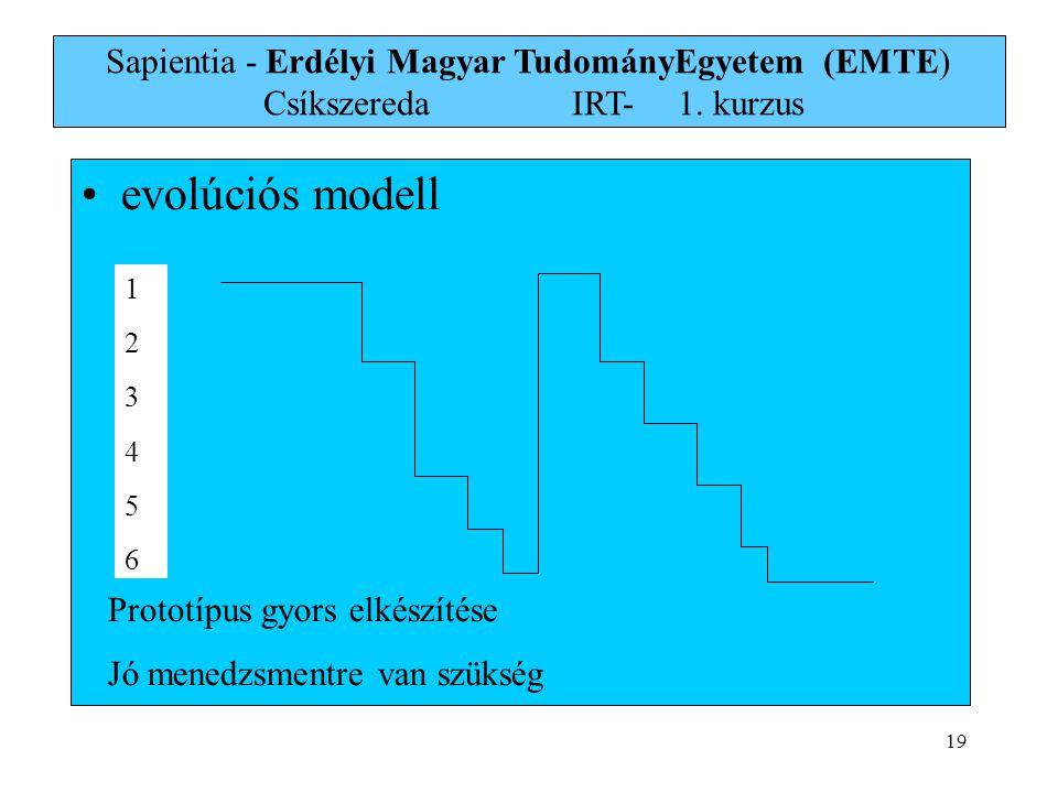 evolúciós modell Prototípus gyors elkészítése Jó menedzsmentre van szükség 123456123456 Sapientia - Erdélyi Magyar TudományEgyetem (EMTE) Csíkszereda