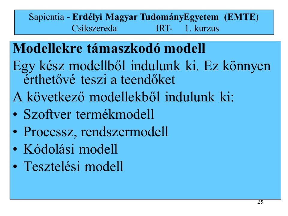 Modellekre támaszkodó modell Egy kész modellből indulunk ki. Ez könnyen érthetővé teszi a teendőket A következő modellekből indulunk ki: Szoftver term