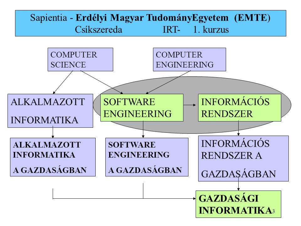 COMPUTER SCIENCE COMPUTER ENGINEERING SOFTWARE ENGINEERING ALKALMAZOTT INFORMATIKA GAZDASÁGI INFORMATIKA ALKALMAZOTT INFORMATIKA A GAZDASÁGBAN SOFTWAR