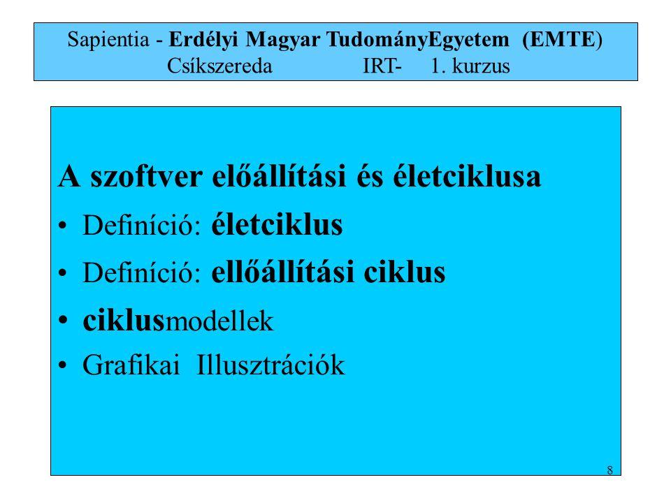 evolúciós modell Prototípus gyors elkészítése Jó menedzsmentre van szükség 123456123456 Sapientia - Erdélyi Magyar TudományEgyetem (EMTE) Csíkszereda IRT-1.