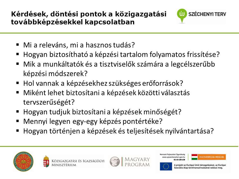 Kérdések, döntési pontok a közigazgatási továbbképzésekkel kapcsolatban  Mi a releváns, mi a hasznos tudás?  Hogyan biztosítható a képzési tartalom
