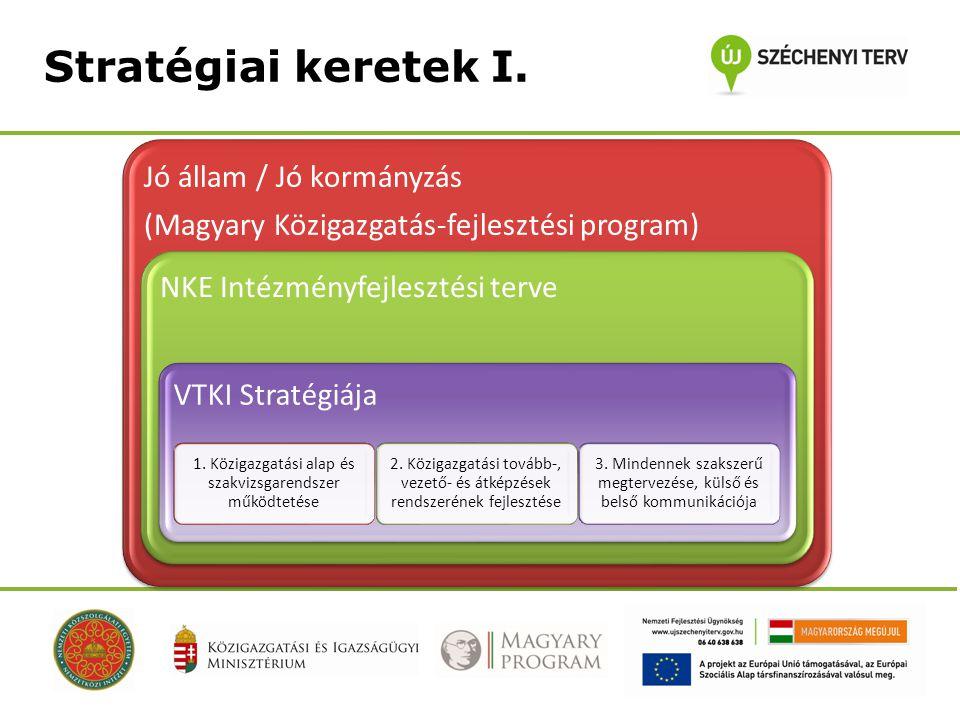 Stratégiai keretek I. Jó állam / Jó kormányzás (Magyary Közigazgatás-fejlesztési program) NKE Intézményfejlesztési terve VTKI Stratégiája 1. Közigazga
