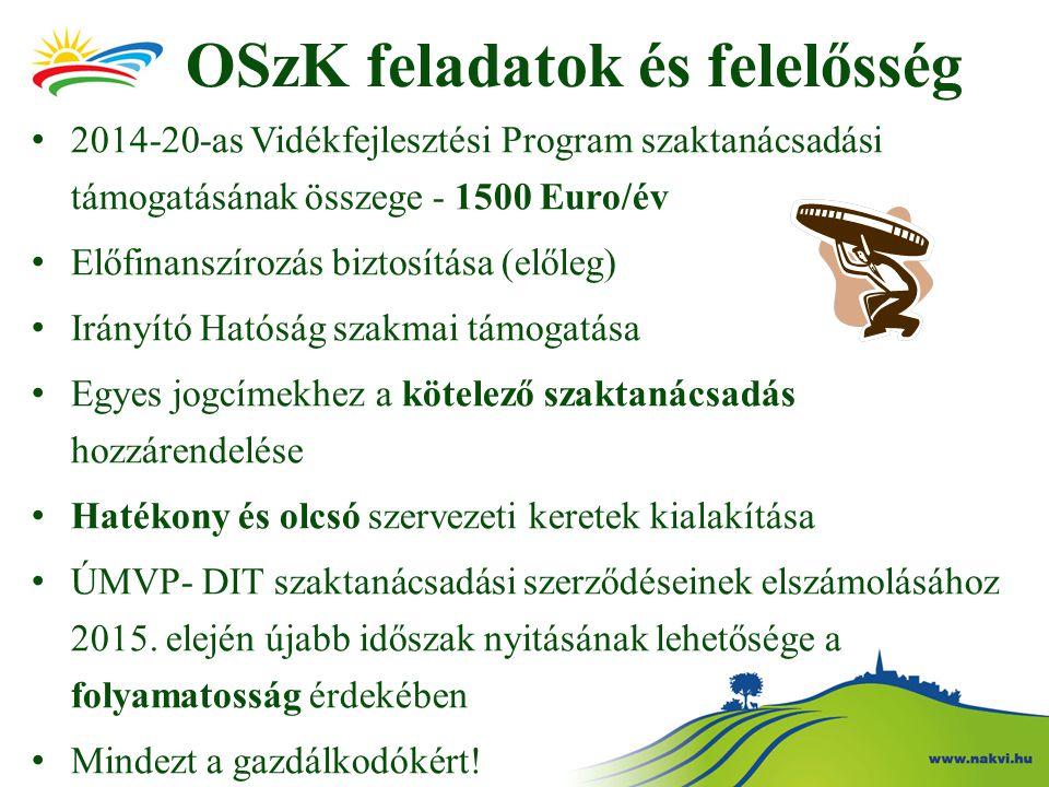 OSzK feladatok és felelősség 2014-20-as Vidékfejlesztési Program szaktanácsadási támogatásának összege - 1500 Euro/év Előfinanszírozás biztosítása (előleg) Irányító Hatóság szakmai támogatása Egyes jogcímekhez a kötelező szaktanácsadás hozzárendelése Hatékony és olcsó szervezeti keretek kialakítása ÚMVP- DIT szaktanácsadási szerződéseinek elszámolásához 2015.