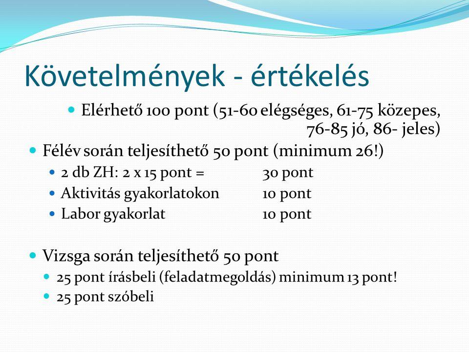 Követelmények - értékelés Elérhető 100 pont (51-60 elégséges, 61-75 közepes, 76-85 jó, 86- jeles) Félév során teljesíthető 50 pont (minimum 26!) 2 db