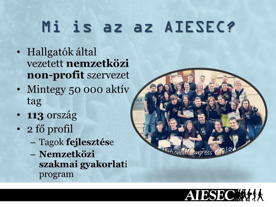 Mi is az az AIESEC? Hallgatók által vezetett nemzetközi non-profit szervezet Mintegy 50 000 aktív tag 113 ország 2 fő profil – Tagok fejlesztése – Nem