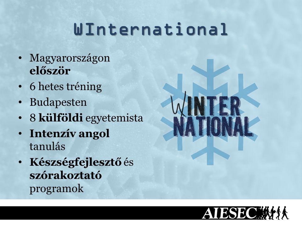 WInternational Magyarországon először 6 hetes tréning Budapesten 8 külföldi egyetemista Intenzív angol tanulás Készségfejlesztő és szórakoztató progra