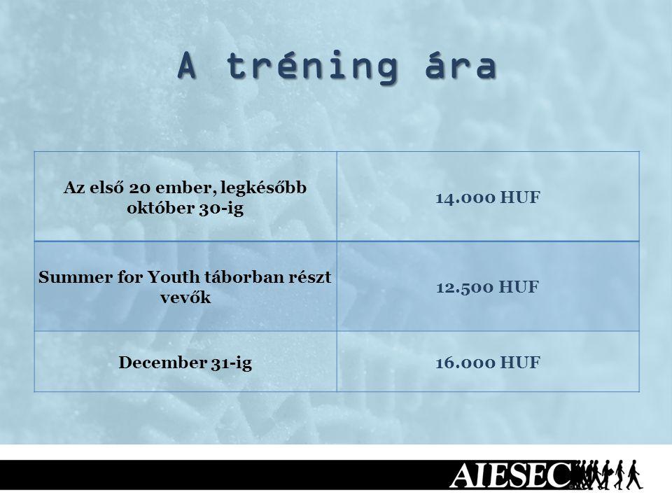 A tréning ára Az első 20 ember, legkésőbb október 30-ig 14.000 HUF Summer for Youth táborban részt vevők 12.500 HUF December 31-ig16.000 HUF