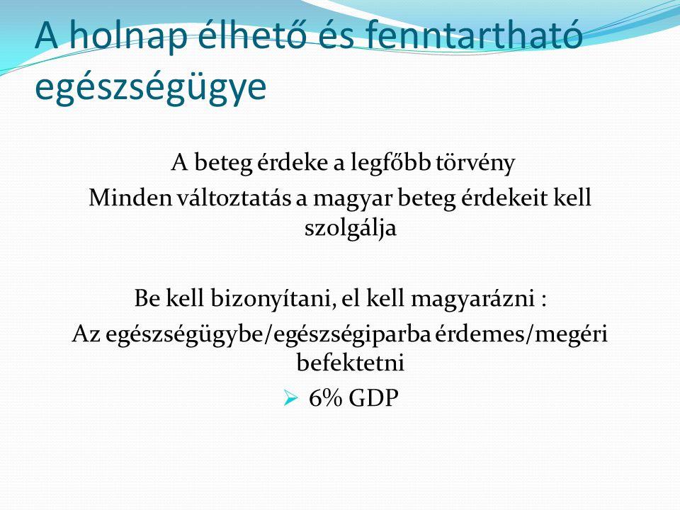 A holnap élhető és fenntartható egészségügye A beteg érdeke a legfőbb törvény Minden változtatás a magyar beteg érdekeit kell szolgálja Be kell bizonyítani, el kell magyarázni : Az egészségügybe/egészségiparba érdemes/megéri befektetni  6% GDP