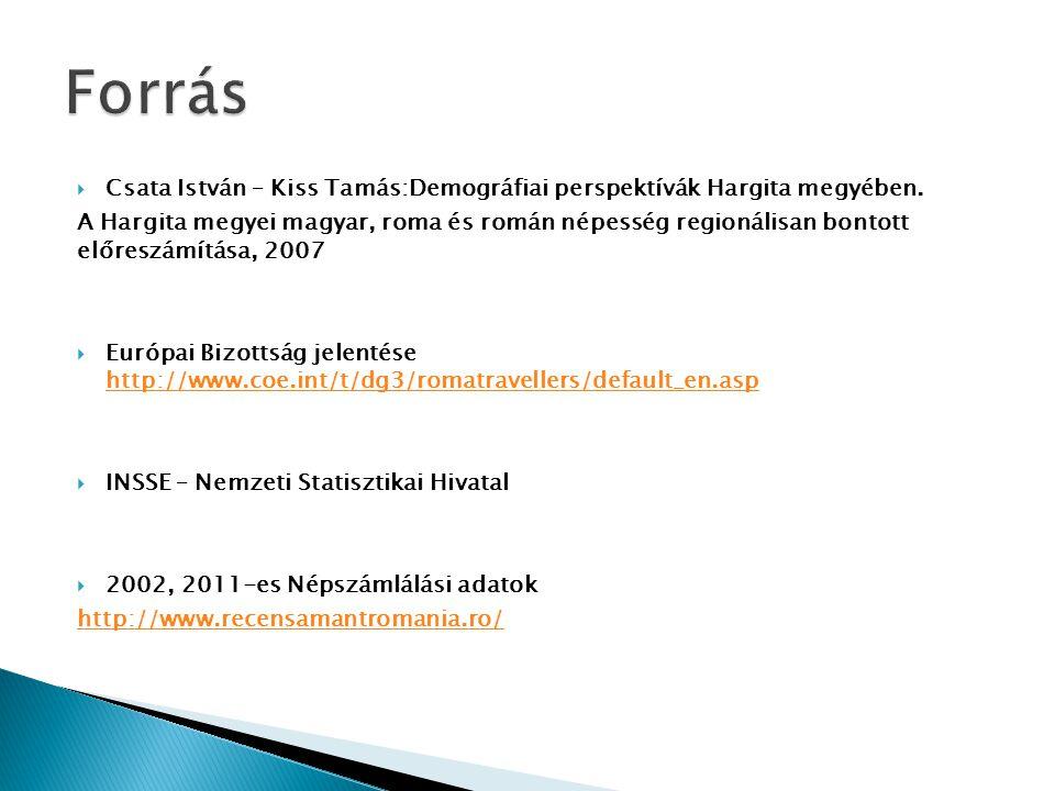  Csata István – Kiss Tamás:Demográfiai perspektívák Hargita megyében.