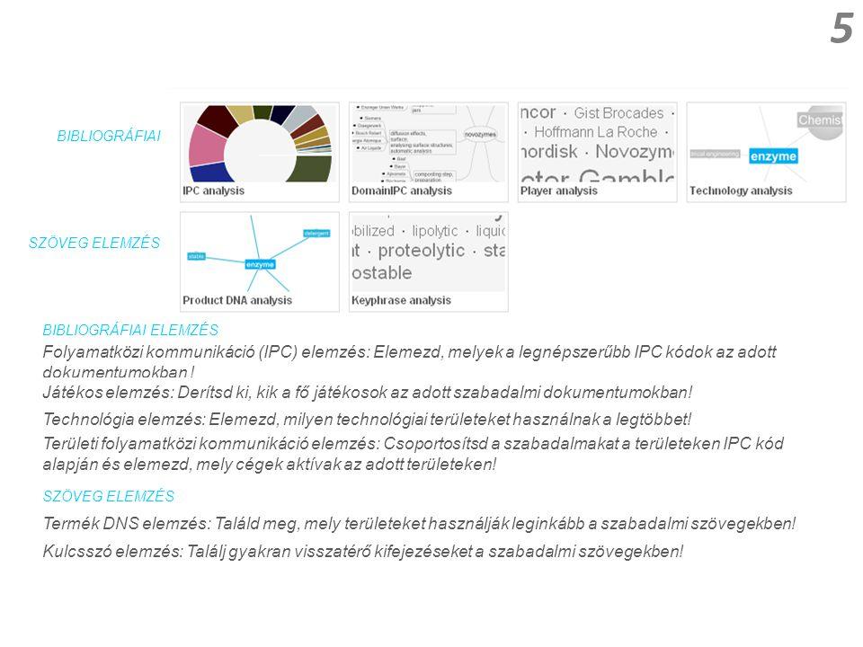 5 Termék DNS elemzés: Találd meg, mely területeket használják leginkább a szabadalmi szövegekben! Kulcsszó elemzés: Találj gyakran visszatérő kifejezé