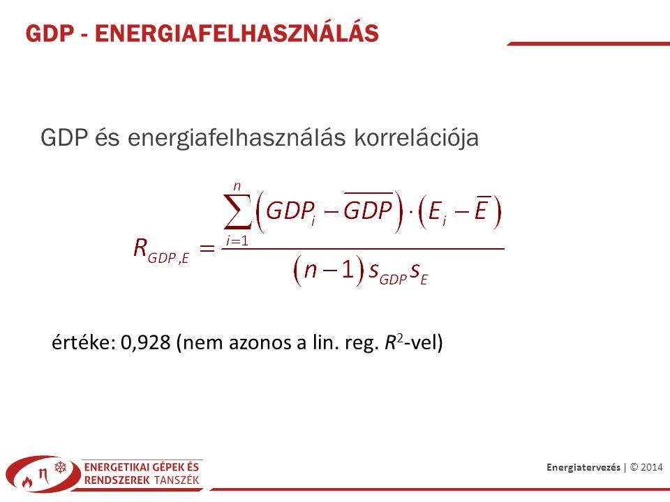 Energiatervezés | © 2014 GDP - ENERGIAFELHASZNÁLÁS GDP és energiafelhasználás korrelációja értéke: 0,928 (nem azonos a lin.