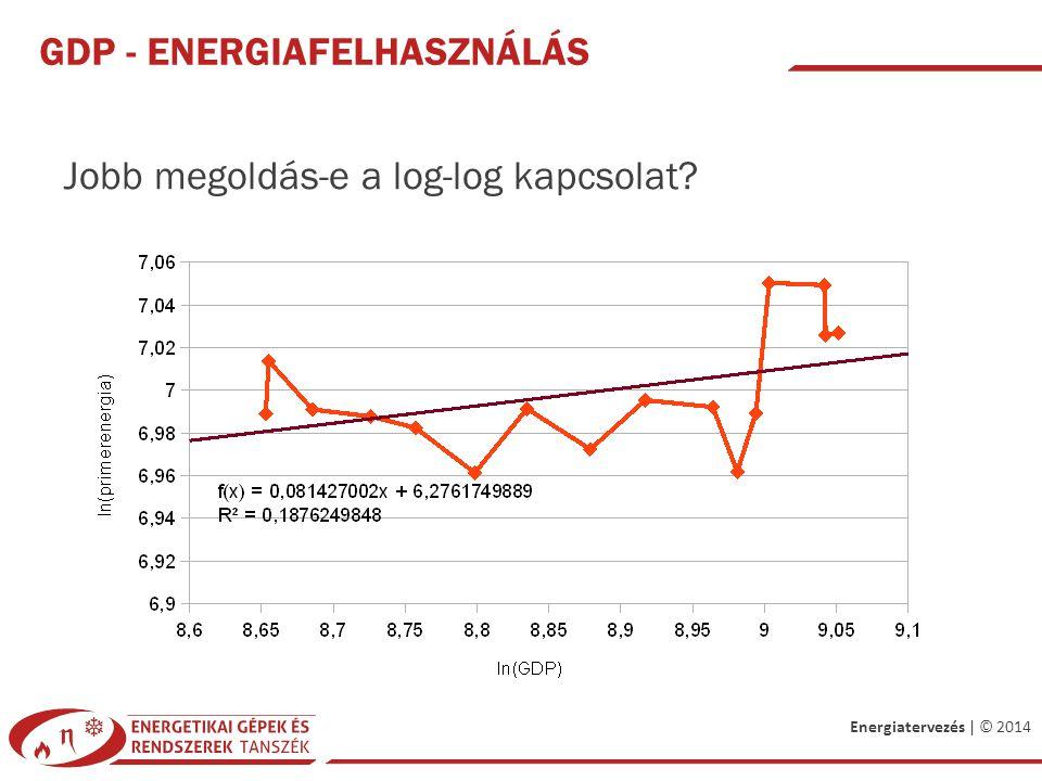 Energiatervezés | © 2014 GDP - ENERGIAFELHASZNÁLÁS Jobb megoldás-e a log-log kapcsolat