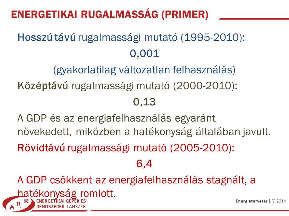 Energiatervezés | © 2014 ENERGETIKAI RUGALMASSÁG (PRIMER) Hosszú távú rugalmassági mutató (1995-2010): 0,001 (gyakorlatilag változatlan felhasználás) Középtávú rugalmassági mutató (2000-2010): 0,13 A GDP és az energiafelhasználás egyaránt növekedett, miközben a hatékonyság általában javult.