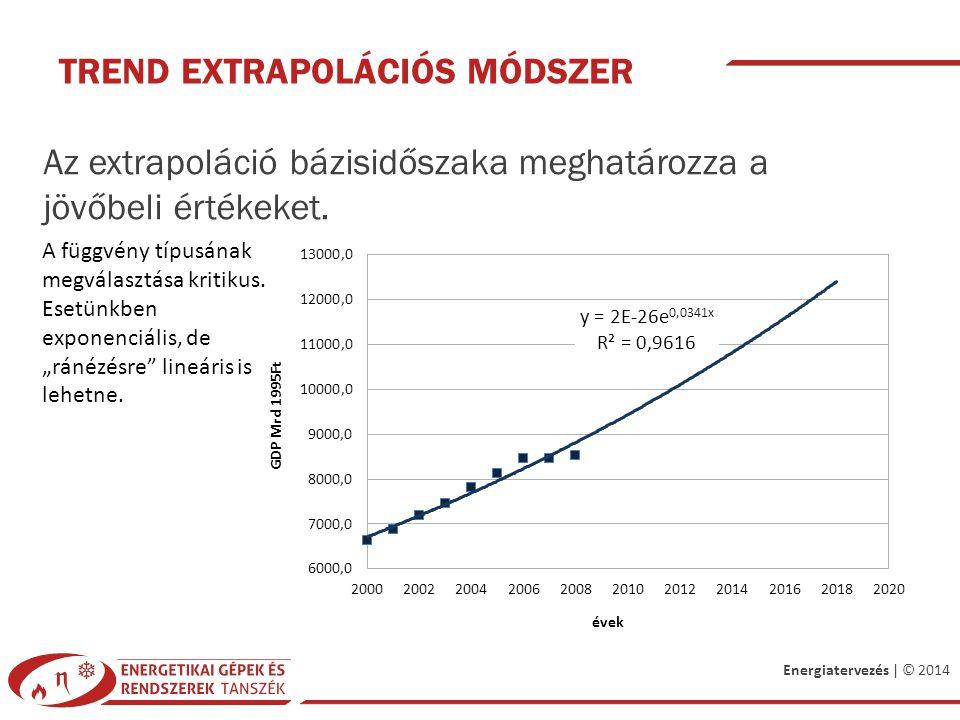 Energiatervezés | © 2014 TREND EXTRAPOLÁCIÓS MÓDSZER Az extrapoláció bázisidőszaka meghatározza a jövőbeli értékeket.