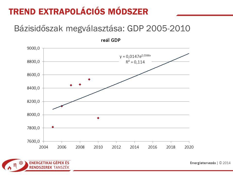 Energiatervezés | © 2014 TREND EXTRAPOLÁCIÓS MÓDSZER Bázisidőszak megválasztása: GDP 2005-2010