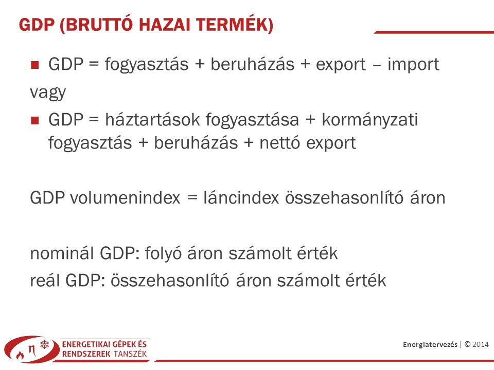 Energiatervezés | © 2014 GDP (BRUTTÓ HAZAI TERMÉK) GDP = fogyasztás + beruházás + export – import vagy GDP = háztartások fogyasztása + kormányzati fogyasztás + beruházás + nettó export GDP volumenindex = láncindex összehasonlító áron nominál GDP: folyó áron számolt érték reál GDP: összehasonlító áron számolt érték