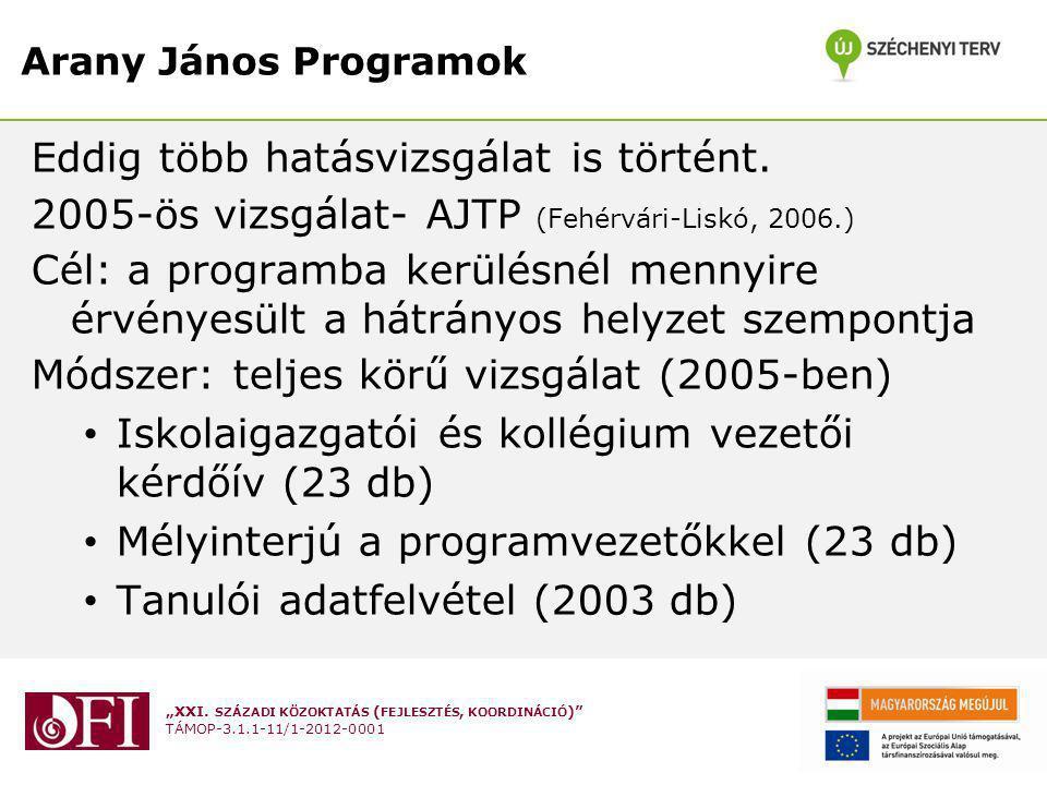 """""""XXI. SZÁZADI KÖZOKTATÁS ( FEJLESZTÉS, KOORDINÁCIÓ )"""" TÁMOP-3.1.1-11/1-2012-0001 Arany János Programok Eddig több hatásvizsgálat is történt. 2005-ös v"""