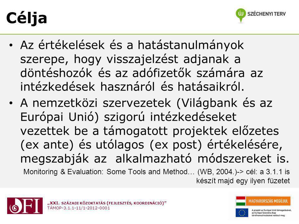 """""""XXI. SZÁZADI KÖZOKTATÁS ( FEJLESZTÉS, KOORDINÁCIÓ )"""" TÁMOP-3.1.1-11/1-2012-0001 Célja Az értékelések és a hatástanulmányok szerepe, hogy visszajelzés"""
