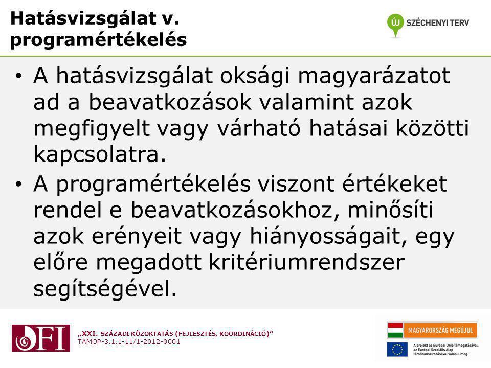 """""""XXI. SZÁZADI KÖZOKTATÁS ( FEJLESZTÉS, KOORDINÁCIÓ ) TÁMOP-3.1.1-11/1-2012-0001 Hatásvizsgálat v."""