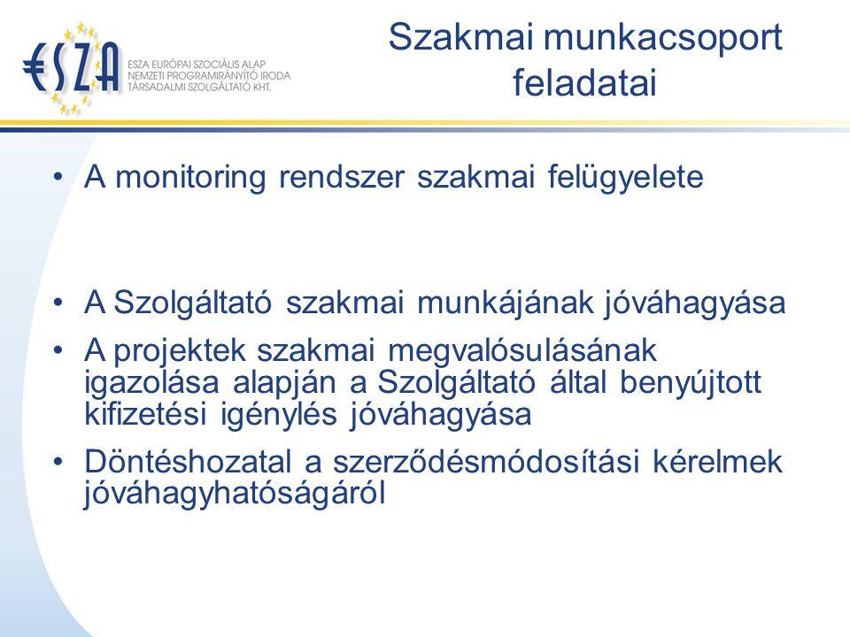 Szakmai munkacsoport feladatai A monitoring rendszer szakmai felügyelete A Szolgáltató szakmai munkájának jóváhagyása A projektek szakmai megvalósulásának igazolása alapján a Szolgáltató által benyújtott kifizetési igénylés jóváhagyása Döntéshozatal a szerződésmódosítási kérelmek jóváhagyhatóságáról
