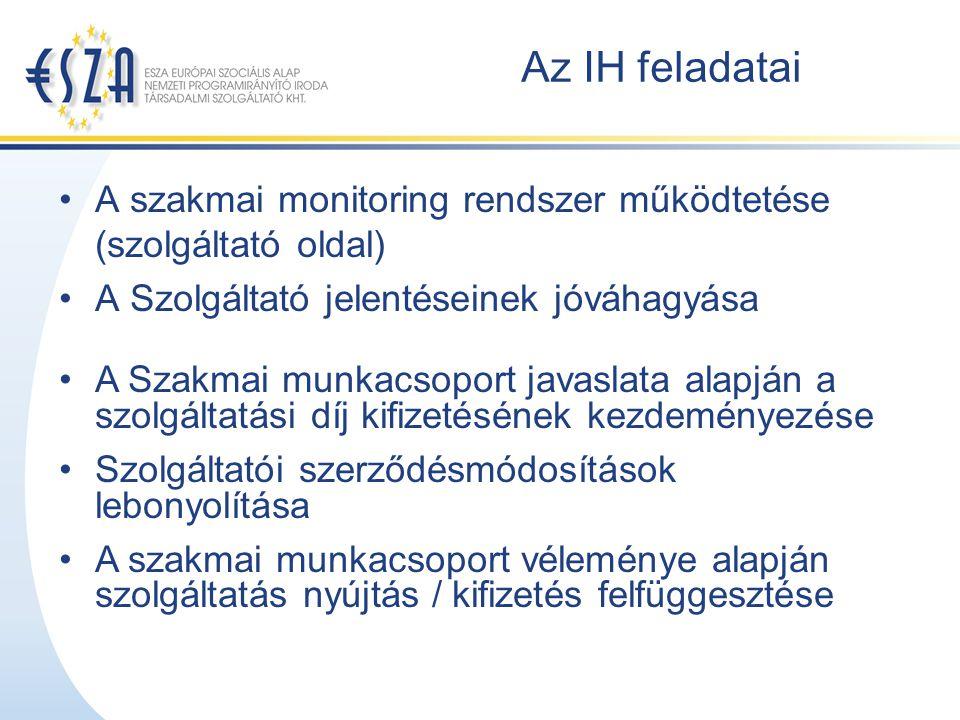 Az IH feladatai A szakmai monitoring rendszer működtetése (szolgáltató oldal) A Szolgáltató jelentéseinek jóváhagyása A Szakmai munkacsoport javaslata alapján a szolgáltatási díj kifizetésének kezdeményezése Szolgáltatói szerződésmódosítások lebonyolítása A szakmai munkacsoport véleménye alapján szolgáltatás nyújtás / kifizetés felfüggesztése