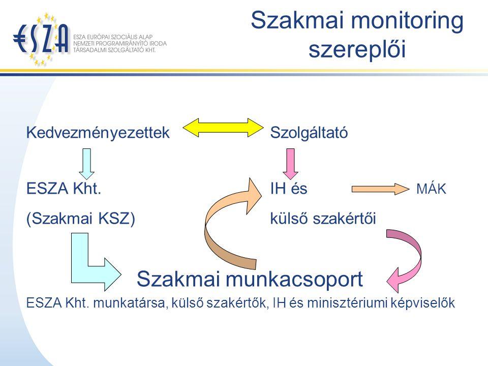 Szakmai monitoring szereplői KedvezményezettekSzolgáltató ESZA Kht.