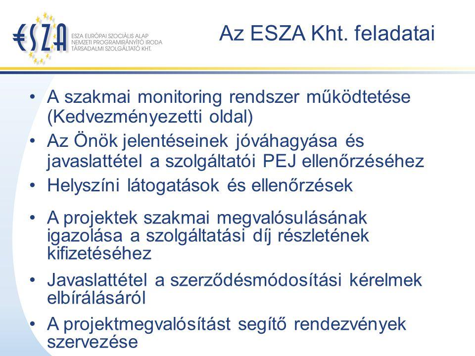 Az ESZA Kht.