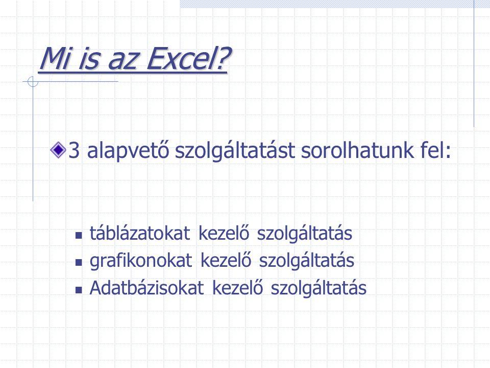 Mi is az Excel? 3 alapvető szolgáltatást sorolhatunk fel: táblázatokat kezelő szolgáltatás grafikonokat kezelő szolgáltatás Adatbázisokat kezelő szolg