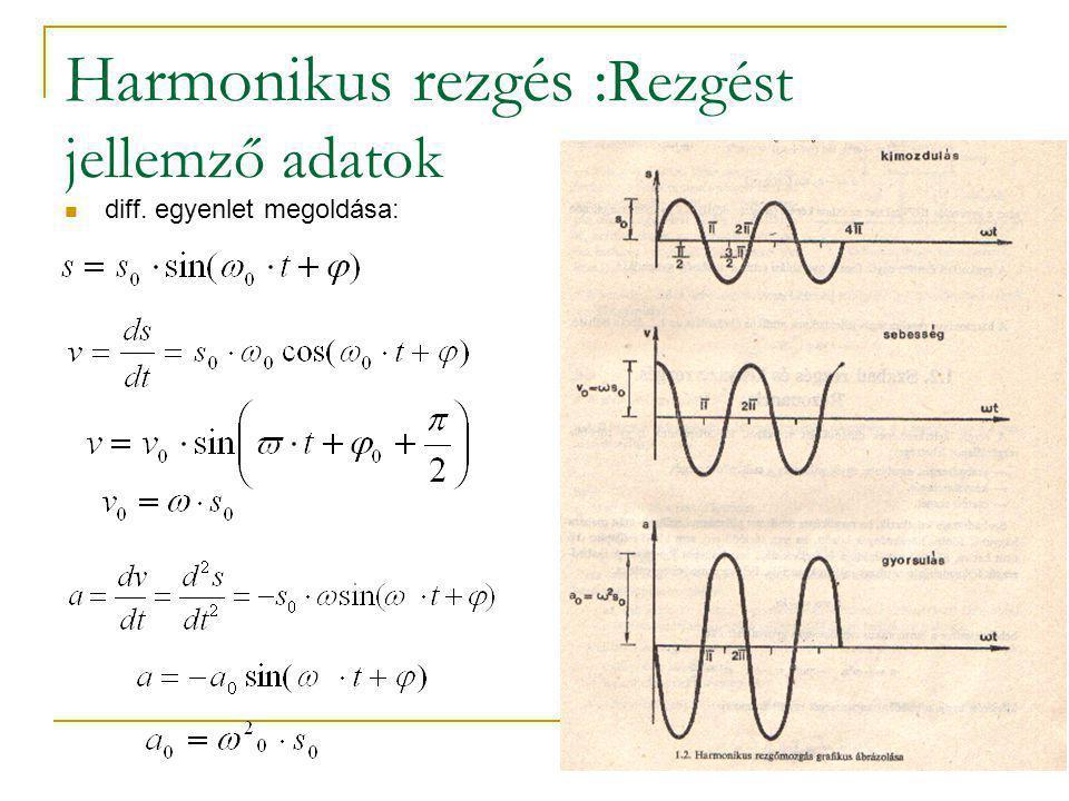 Harmonikus rezgés : Rezgést jellemző adatok diff. egyenlet megoldása: