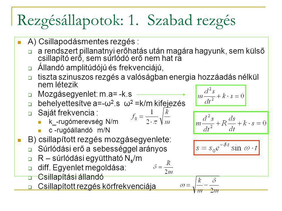 Rezgésállapotok: 1. Szabad rezgés A) Csillapodásmentes rezgés :  a rendszert pillanatnyi erőhatás után magára hagyunk, sem külső csillapító erő, sem