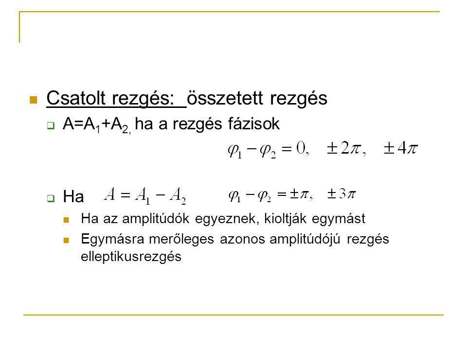 Csatolt rezgés: összetett rezgés  A=A 1 +A 2, ha a rezgés fázisok  Ha Ha az amplitúdók egyeznek, kioltják egymást Egymásra merőleges azonos amplitúd